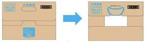 瓦楞紙箱減量設計。 圖/日本全國清涼飲料連合會