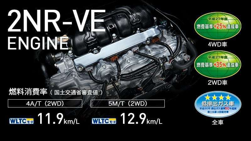 1.5升2NR-VE直列4缸自然進氣汽油引擎。 圖/TOYOTA提供