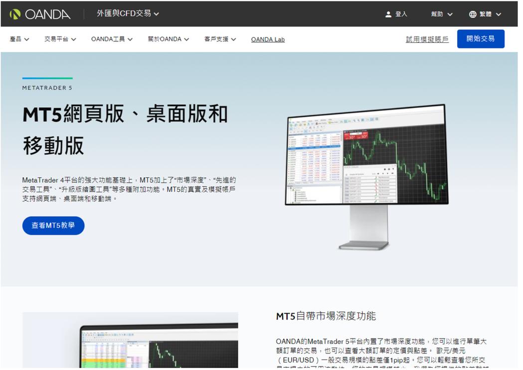 OANDA公司中文MT5網頁版頁面。 OANDA公司/提供