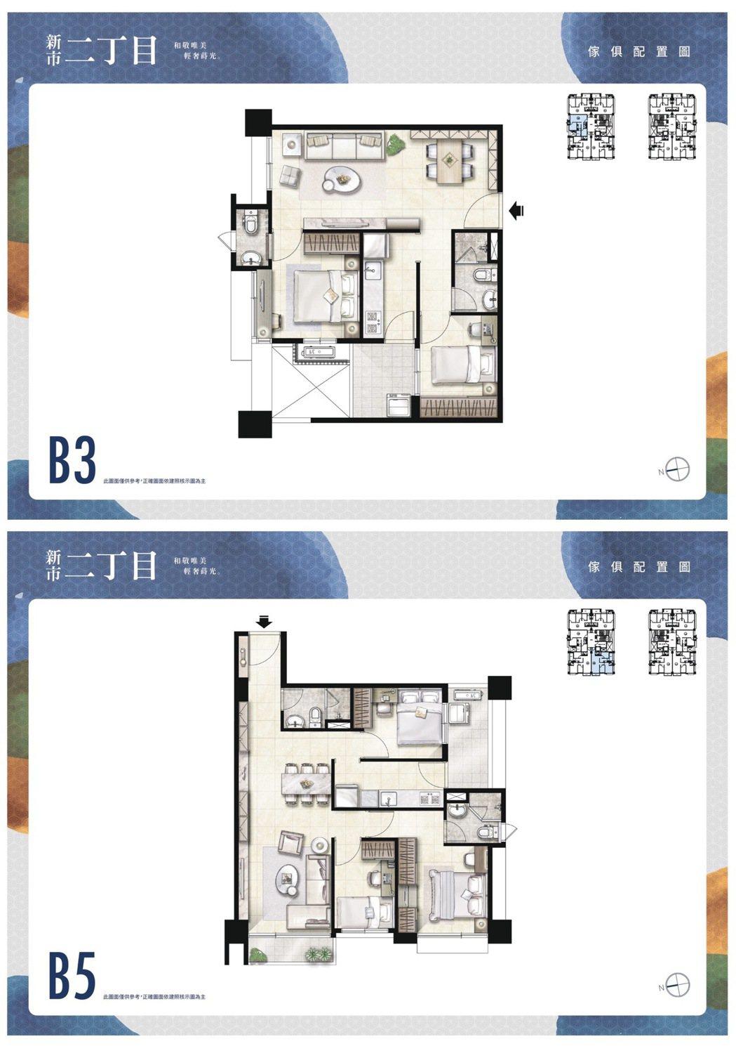 【新市二丁目】延續美好,規劃2-3房,雙衛浴的貼心設計,貼近現代居家使用。(圖為...