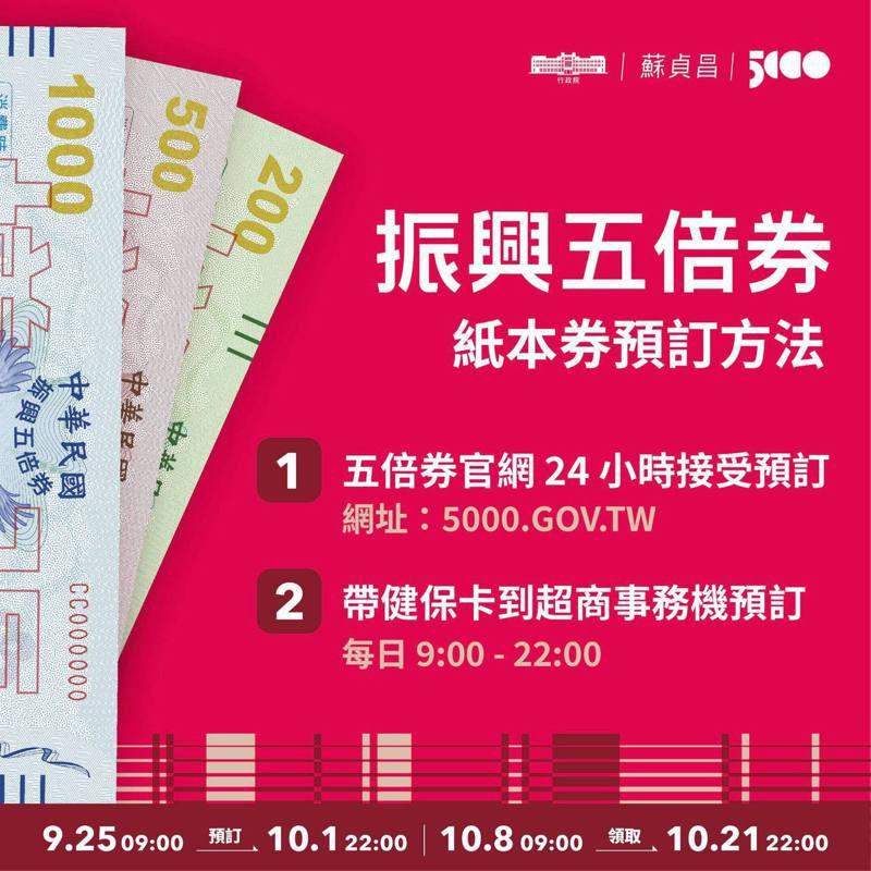 紙本五倍券預訂25日開跑,人氣相當旺,截至今天上午11時,已逾396萬人預約,超過數位綁定的359萬人。圖/取自蘇貞昌臉書