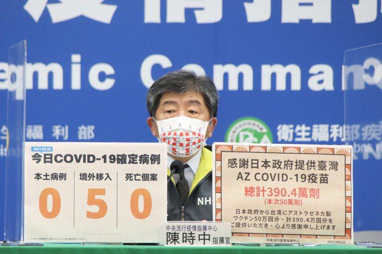 陳時中今於疫情記者會中被問及明年健保費率是否有可能再調高?他表示「沒有調漲費率的...