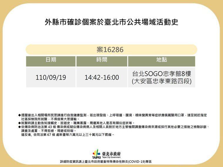案16286從新北到台北市的百貨公司購物。圖/北市衛生局提供