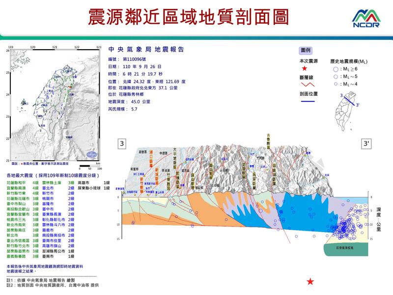 震源鄰近區域地質剖面圖。圖/國家災害防救科技中心提供