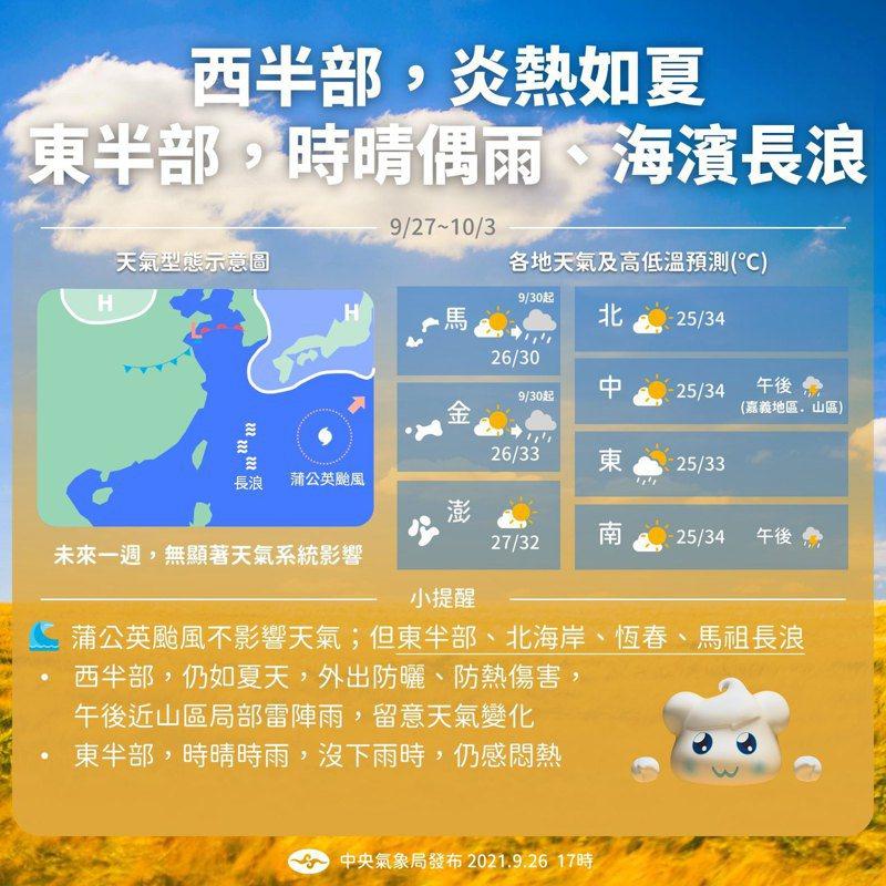 一張圖看天氣。圖/取自氣象局臉書「報天氣」