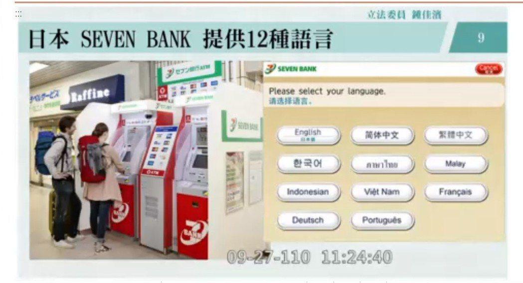 日本SEVEN BANK的ATM有多達12種語言可以選擇。圖/截自立法院議事轉播...