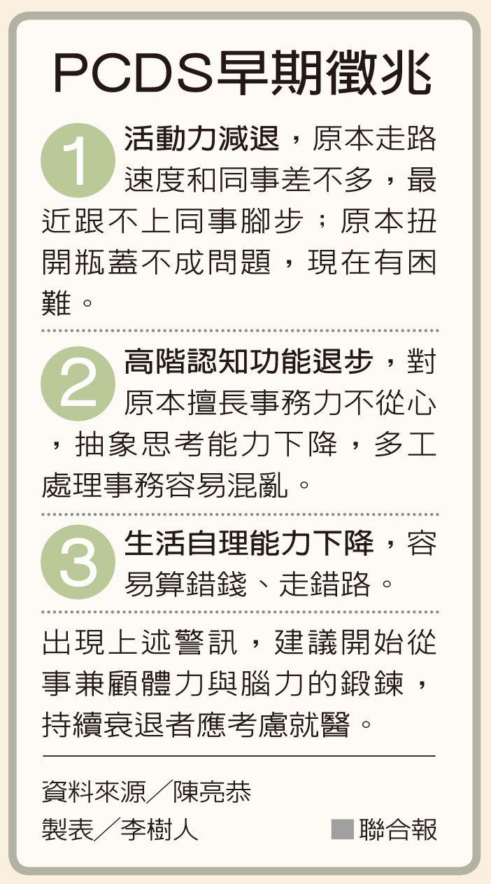 PCDS早期徵兆 資料來源╱陳亮恭 製表╱李樹人