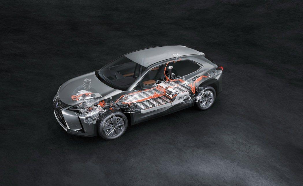 UX 300e採用最新的鋰離子電池技術,使用更緊湊、更輕巧的電池,同時透過水平交...
