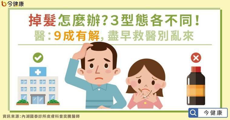 掉髮怎麼辦?3型態各不同!醫:9成有解,盡早救醫別亂來。 圖/今健康提供
