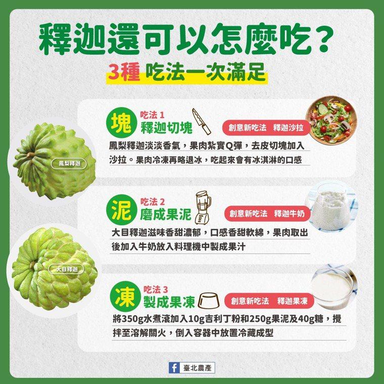釋迦除了直接吃,還有3種創意吃法。圖/取自臺北農產