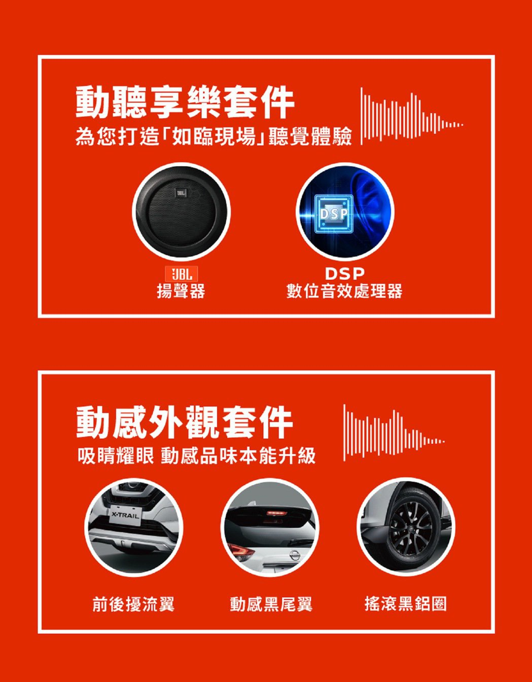NISSAN X-TRAIL動聽特仕車免費升級價值4.6萬元「動聽享樂套件」與「...