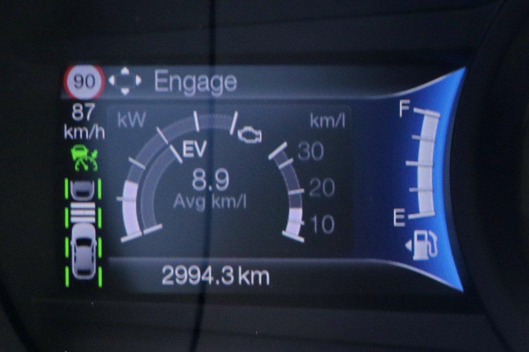 Mondeo Hybrid Wagon導入了Ford Co-Pilot360 T...
