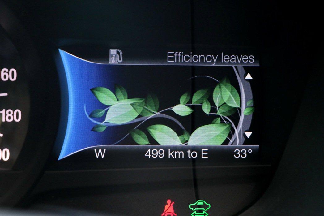 Efficiency Leaves綠能葉可以做為人車之間互動的小遊戲。 記者陳威...