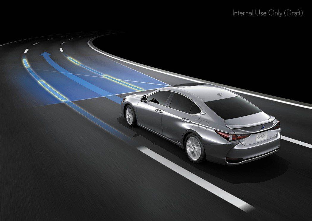 小改款車型全車系搭載LEXUS SAFETY SYSTEM+ 2.0,LTA車道...