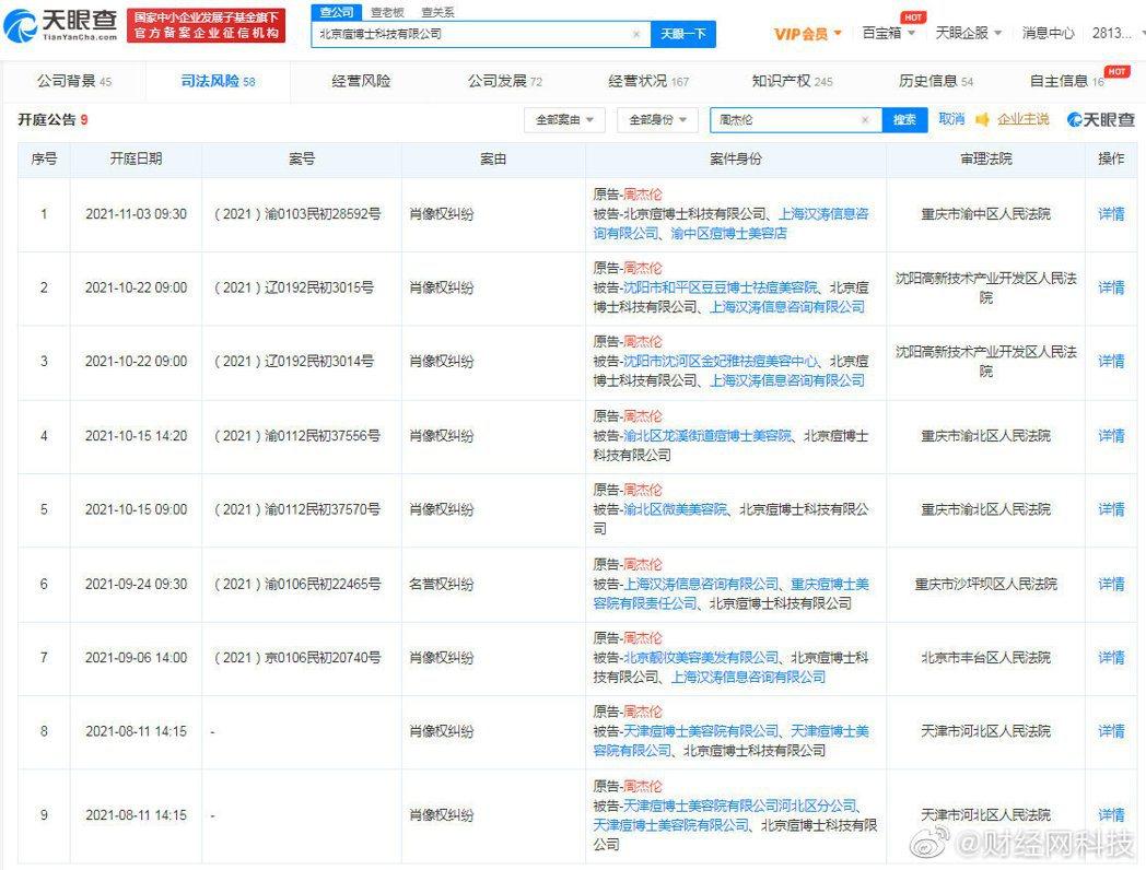 周杰倫對中國醫美企業提告。 圖/擷自微博