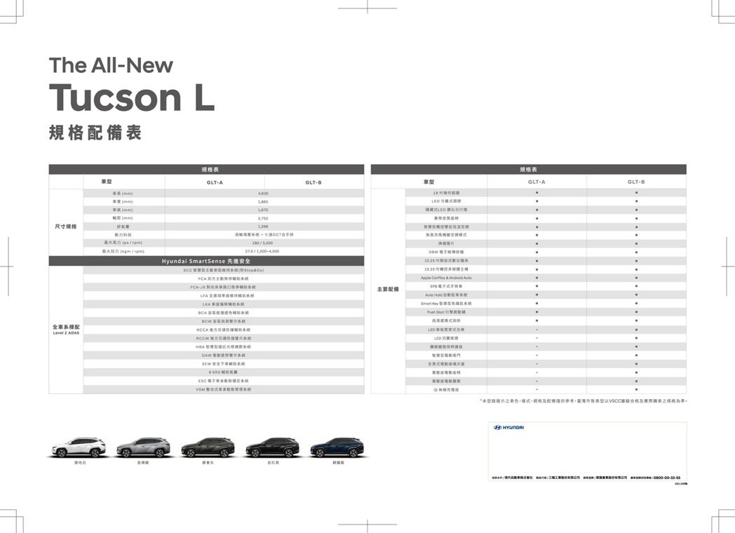 The All-New Tucson L規配表。 圖/南陽實業提供