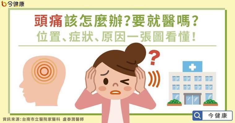 你的頭痛是哪種?頭痛位置、症狀、原因一圖看懂