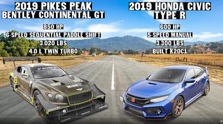 影/Honda Civic Type R要挑戰850匹Bentley Continental GT3賽車?
