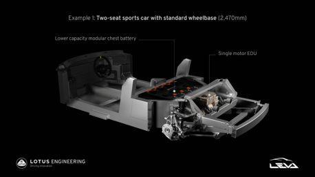 Lotus Elise後繼車將搭載全電能動力 並專注輕量化設計