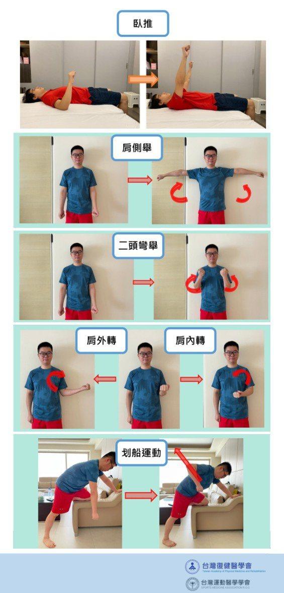 圖片截自《台灣運動醫學學會 - SMA》臉書。