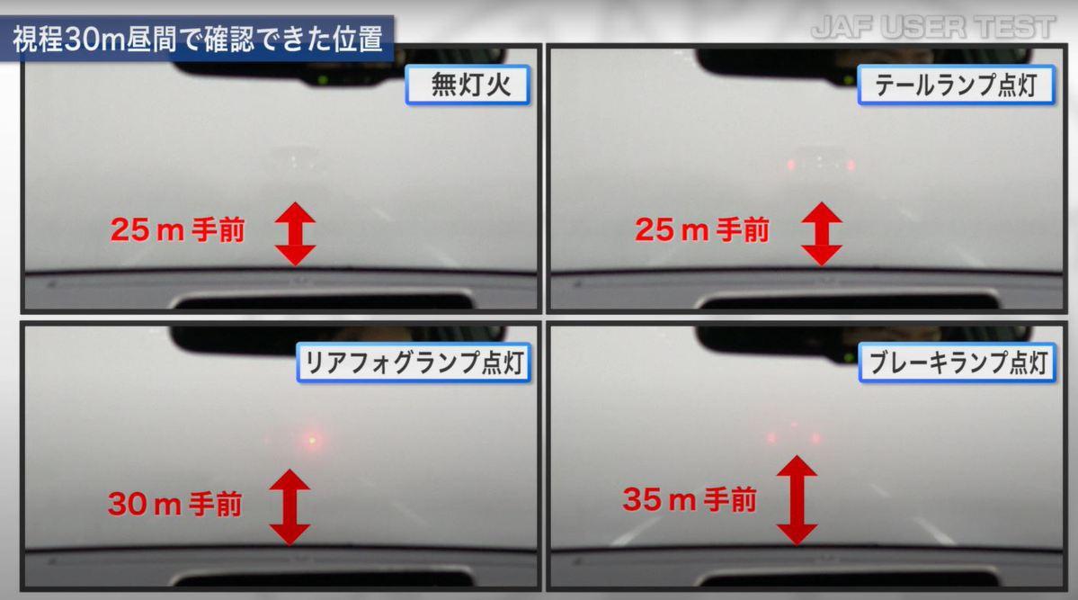 濃霧不開燈有多危險?日本JAF實車測試結果相當驚人!